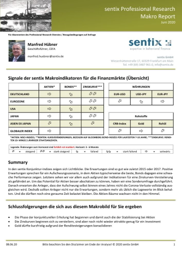 Makro Report (Abonnement)
